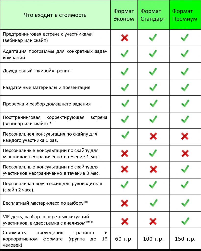7 шагов_таб